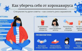 Гигиена при гриппе, коронавирусе и других ОРВИ